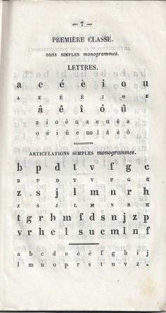 méthode Peigné 1851 1ère classe